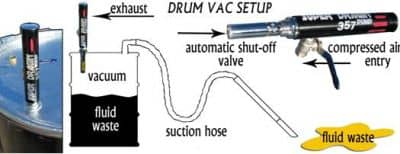 Compressed air vacuum 357 drum vac set up 400x154